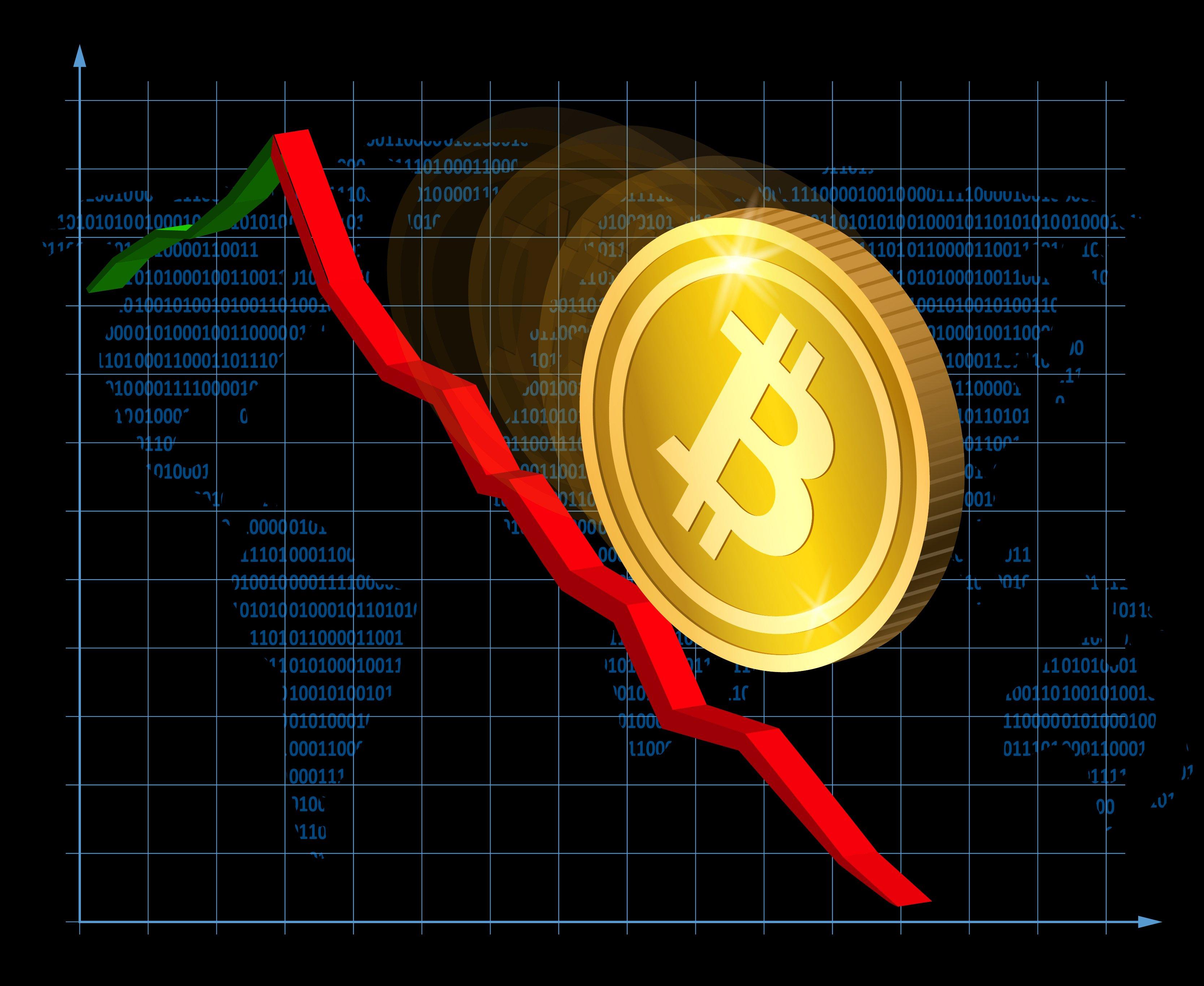 sec btc trading