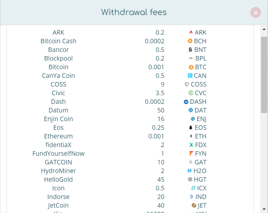 coss withdrawal fees